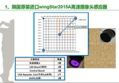 韩国原装进口WS2型模拟高尔夫